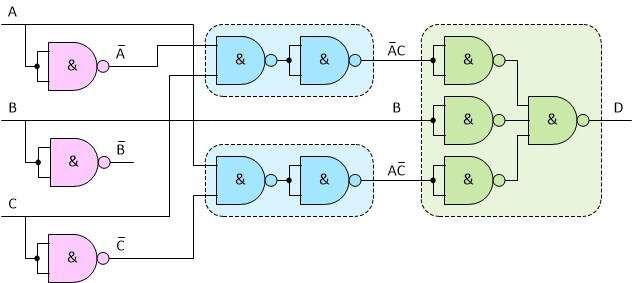 Implementing Logic Functions Using Only NAND or NOR Gates EEWeb