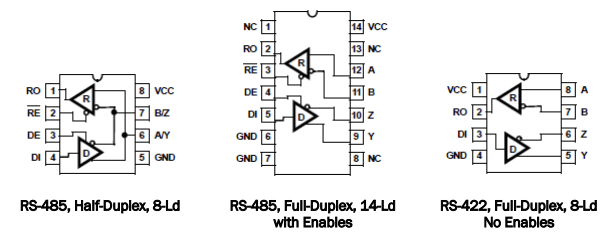 how to choose the right rs 232 transceiver