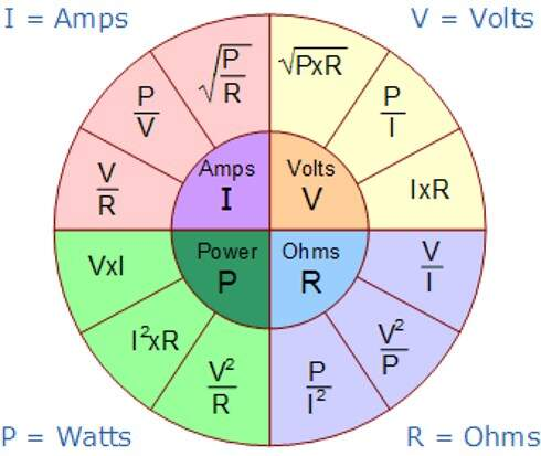 Surprised by an Ohm\u0027s Law Pie Chart EEWeb Community