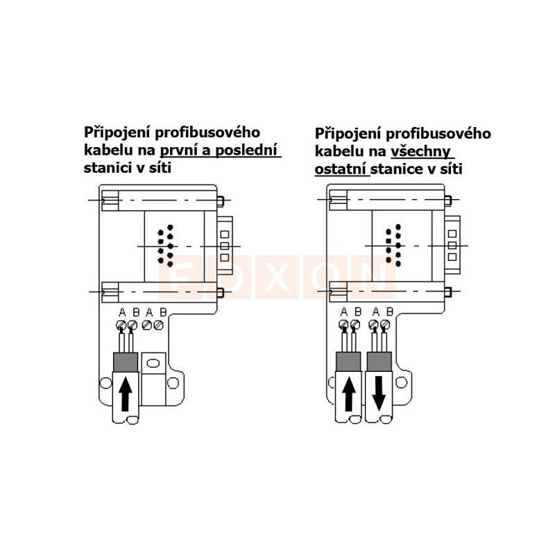 PROFIBUS konektor s PG portem a vývodem kabelu pod úhlem 35° nebo 90