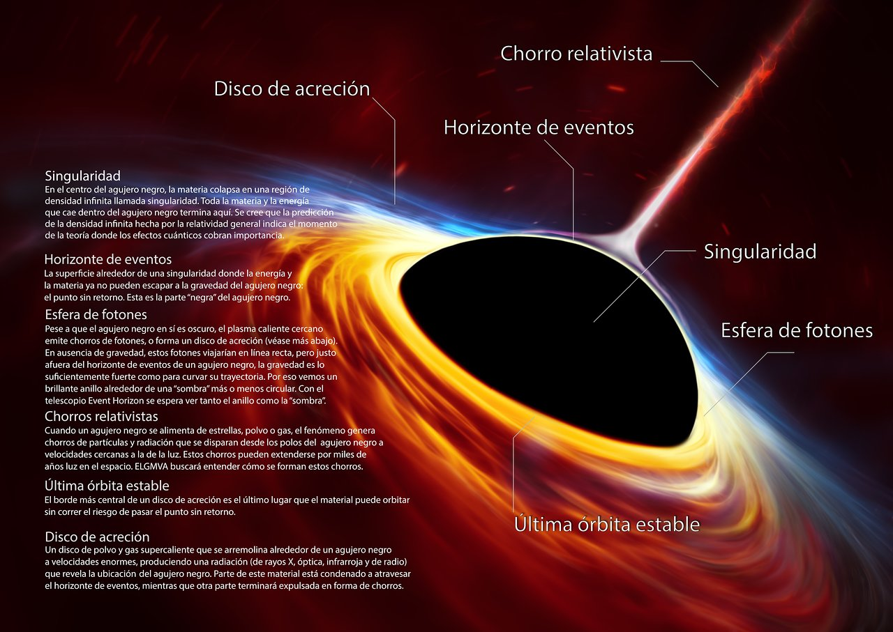 Bücher Borde Artist S Impression Of Supermassive Black Hole With Torn Apart