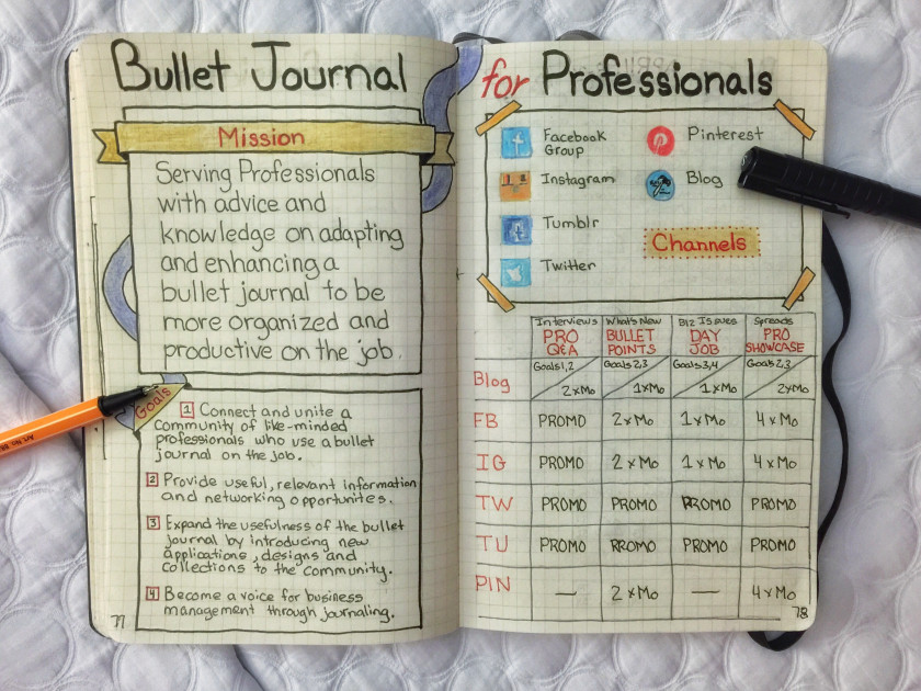 Moleskine Kalender Gestalten Get Organized The Creative Way With Bullet Journaling