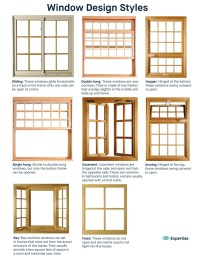 house windows types Gallery