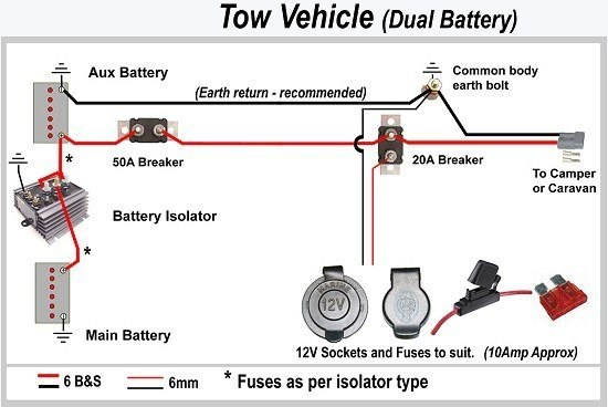 caravan dual battery wiring diagram