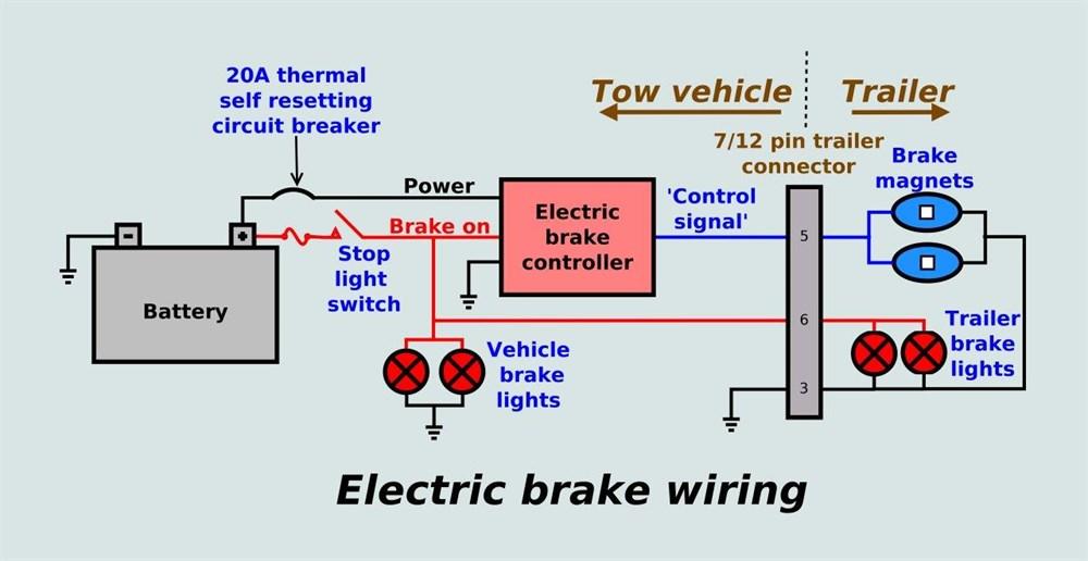 Lincoln 7 Pin Wiring Diagram Wiring Diagram