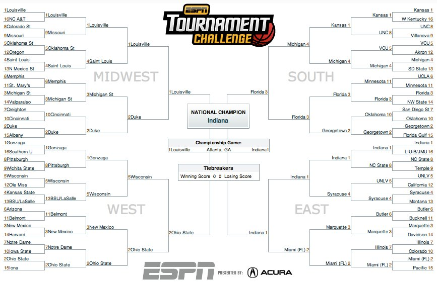 NCAA Tournament Predictions Brackets Will Be Busted Early and Often