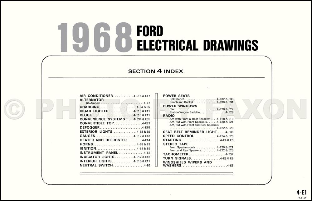 1969 ford ltd wiring diagram schematic