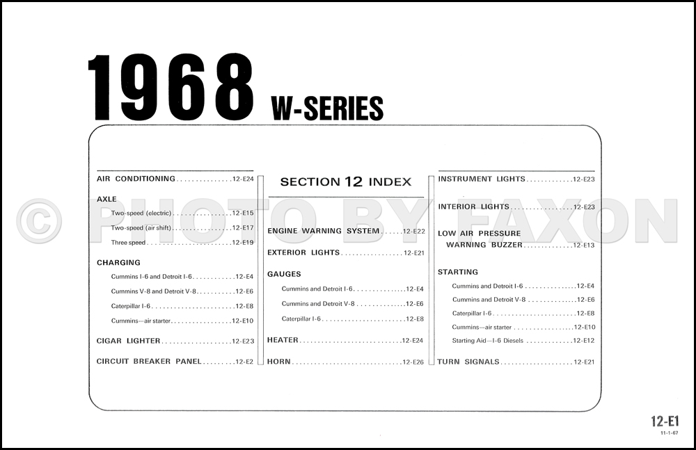 1961 ford wiring diagram ford thunderbird convertible wiring diagram