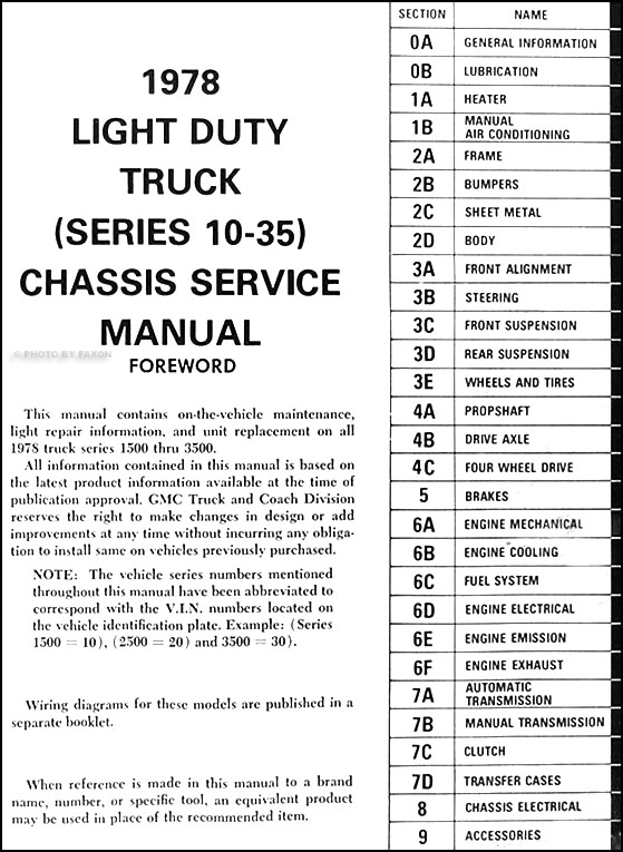 79 Ford F100 Wiring Diagram Electrical Circuit Electrical Wiring