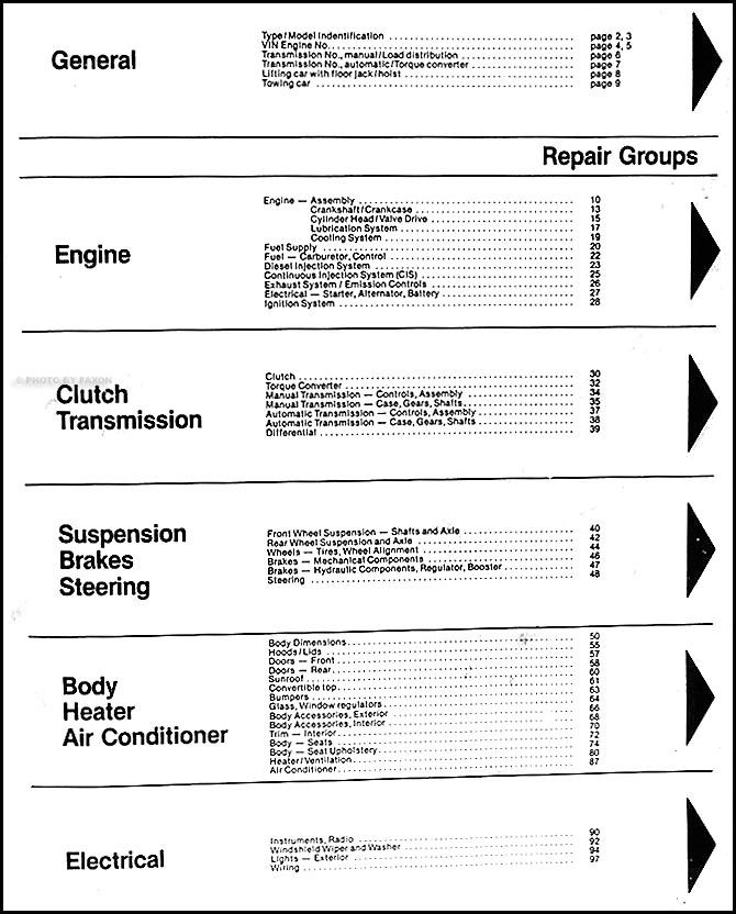 DOC ➤ Diagram 1979 Scirocco Wiring Diagram Ebook Schematic