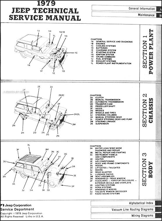 1979 Jeep Cherokee Chief Wiring Diagram Jeep j engine free image