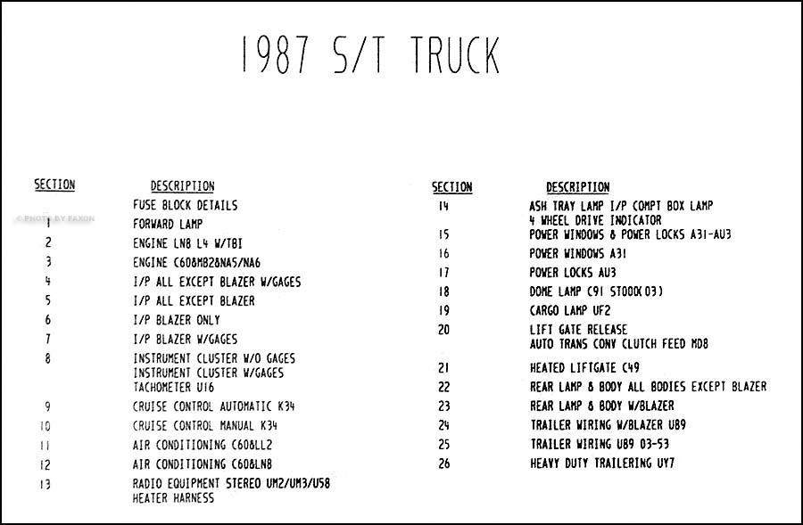 1985 S10 Wiring Diagram - Wiring Diagram \u2022