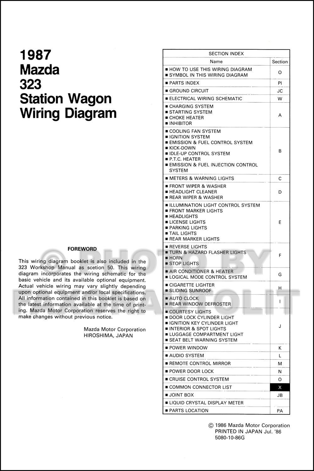 wiring diagram on 1987 mazda 323 wagon