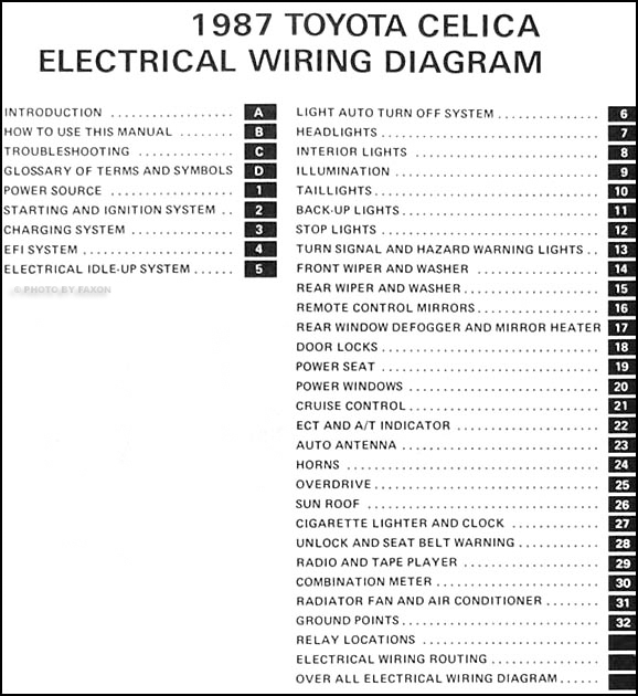Wiring Diagram Toyota Celica Also 2003 Toyota Corolla Wiring Diagram