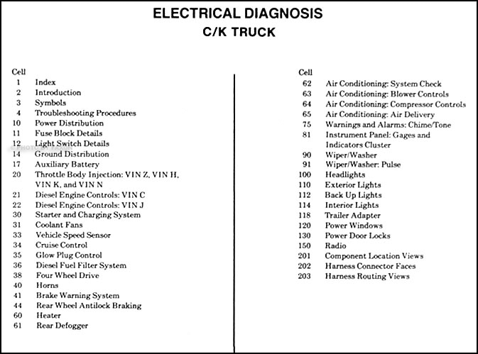 Isuzu Axiom Wiring Diagram Wiring Diagram