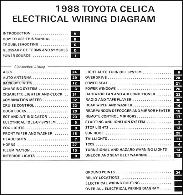 Auto Wiring Diagram Color Code Schematic Diagram Electronic