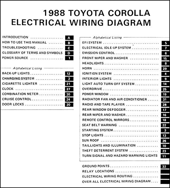 1988 oldsmobile delta 88 fuse box