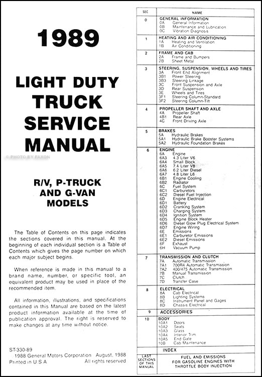 Wiring On A 1989 1500 Chevy Truck Wiring Diagram