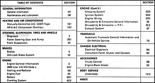 03 Buick Regal Wiring Diagram 2002 Buick Century Wiring Diagram