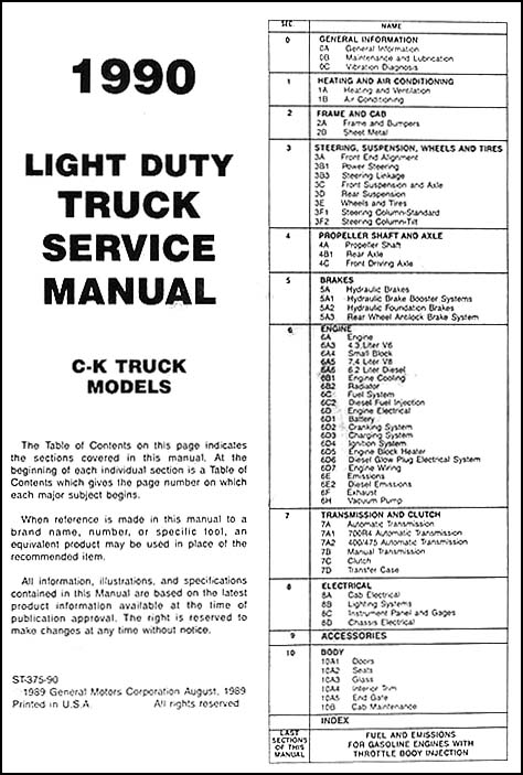 1990 chevrolet truck wiring diagram
