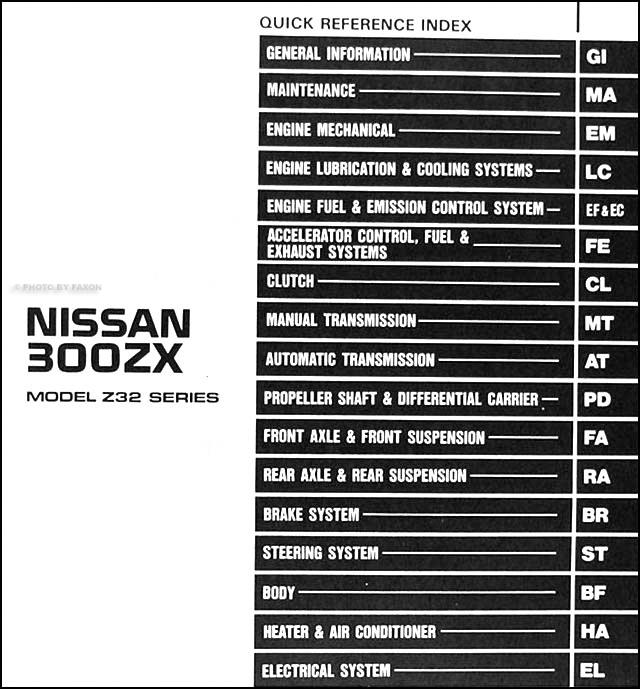 96 Nissan Maxima Fuse Diagram Schematic Diagram Electronic