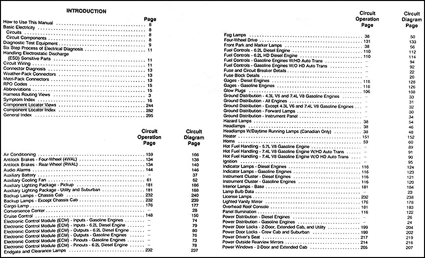 1992 chevy c k pickup suburban blazer wiring diagram manual original
