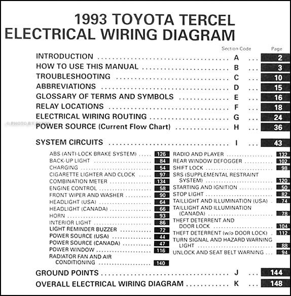 95 Toyota Wiring Schematic Diagram Electronic Schematic Diagram