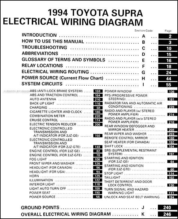 Fuse Box Diagram Toyota Supra Toyota supra fuse box acura cl wiring