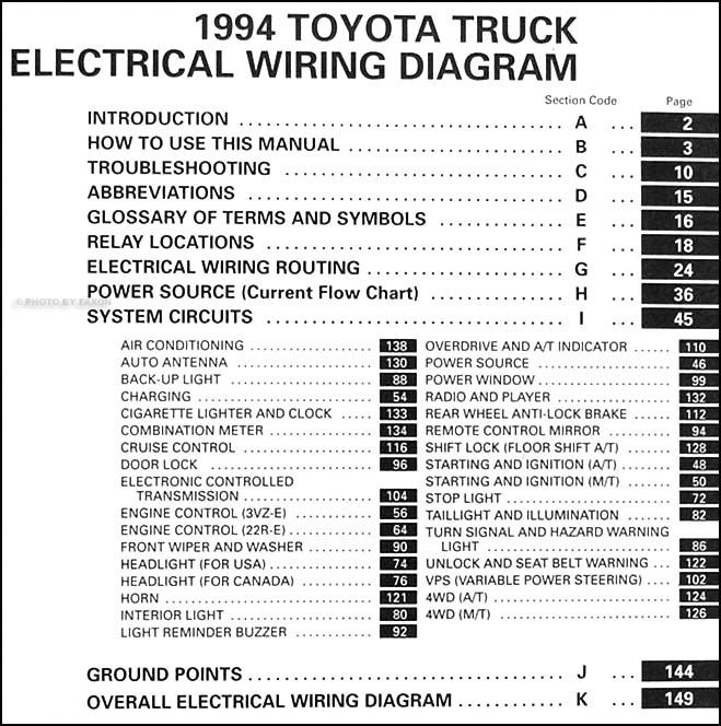 1998 toyota pickup fuse diagram