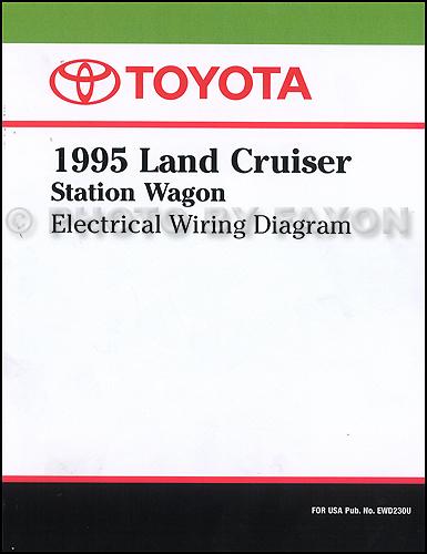 1995 Toyota Land Cruiser Wiring Diagram - 8euoonaedurbanecologist