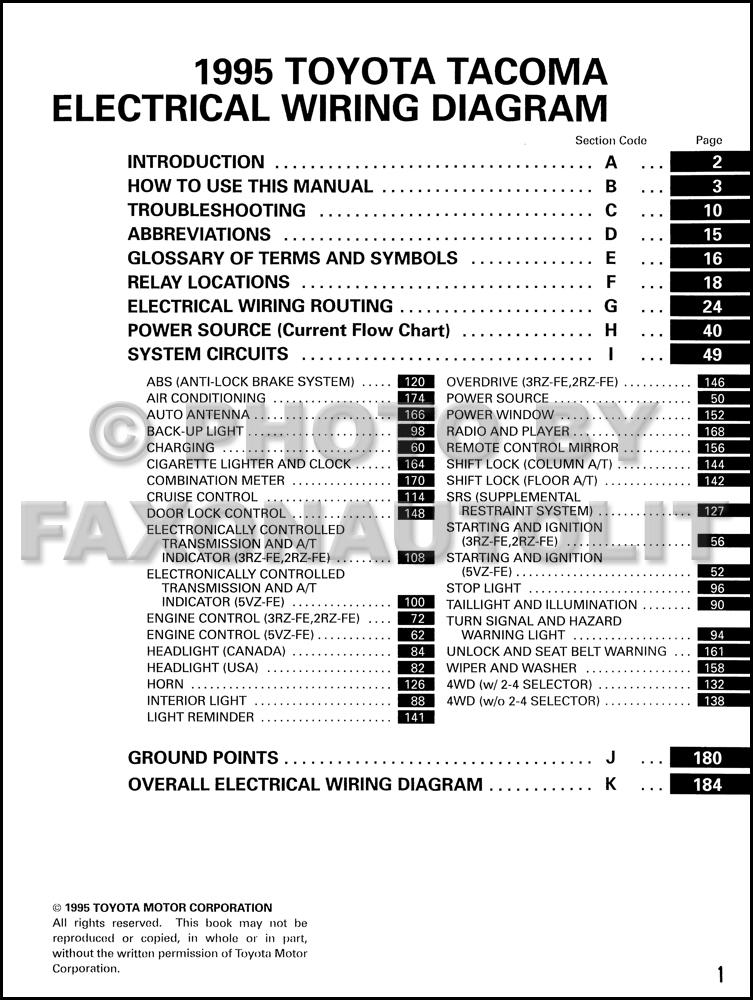 1996 Taa Wiring Diagram Pnp Repair Guides Diagrams Rhinspiredlivesco: 1996 Tacoma Wiring Diagram At Gmaili.net