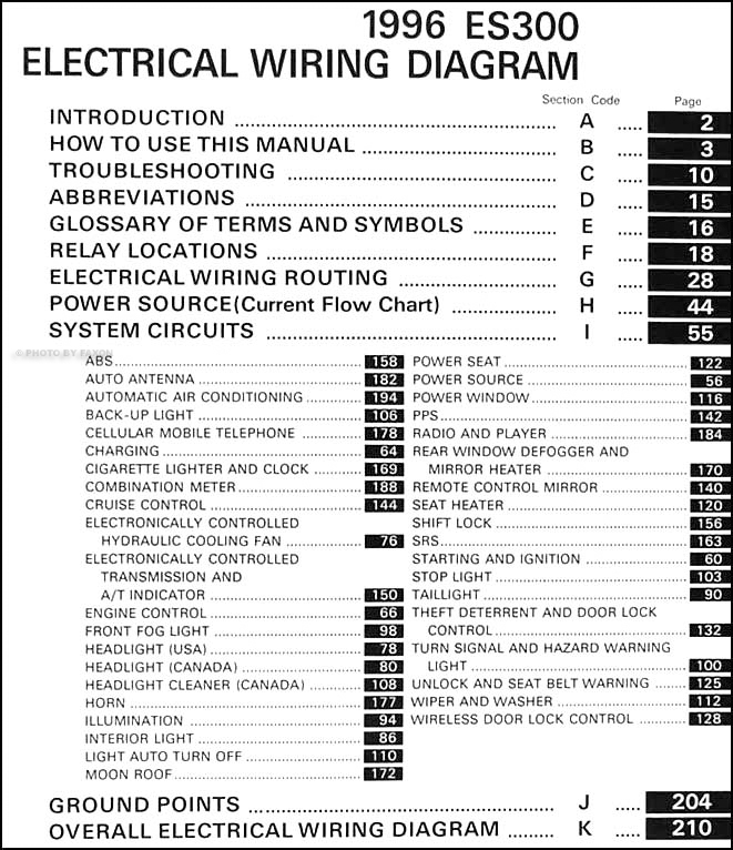 98 Lexus Es300 Fuse Diagram car block wiring diagram