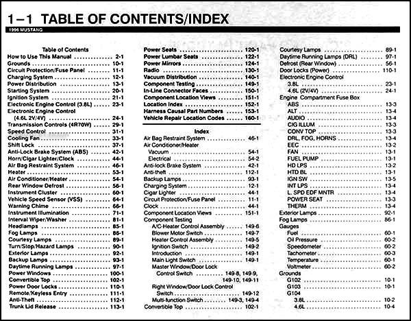 1997 saab 900 fuse box