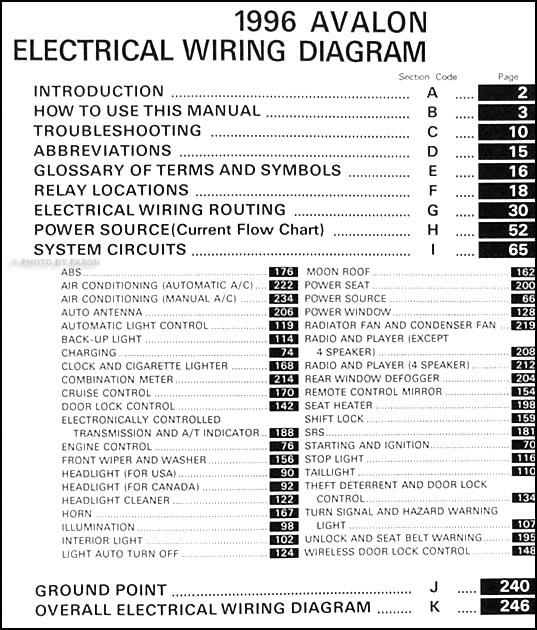 wire harness diagram 1996 toyota avalon