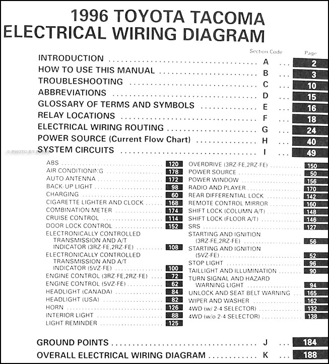 1996 Toyota Tacoma Wiring Diagram circuit diagram template