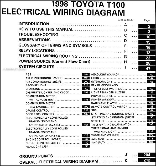 1998 toyota camry stereo wiring diagram toyota camry stereo wiring