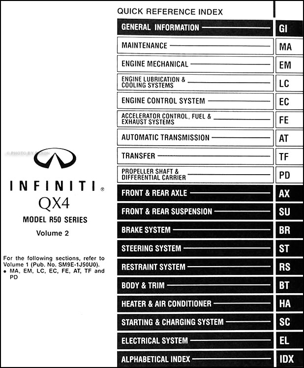 1996 infiniti i30 fuse box