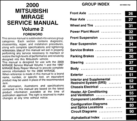 2000 Mitsubishi Engine Diagram Wiring Diagram Library