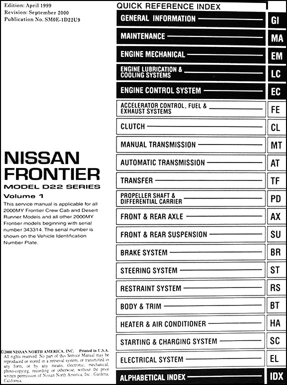 2000 Frontier Fuse Box - Wiring Data Diagram