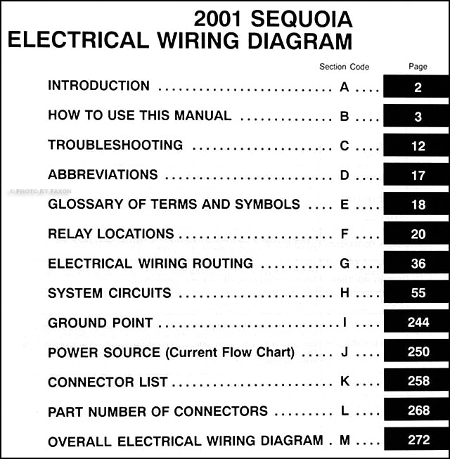 2001 toyota sequoia wiring diagram