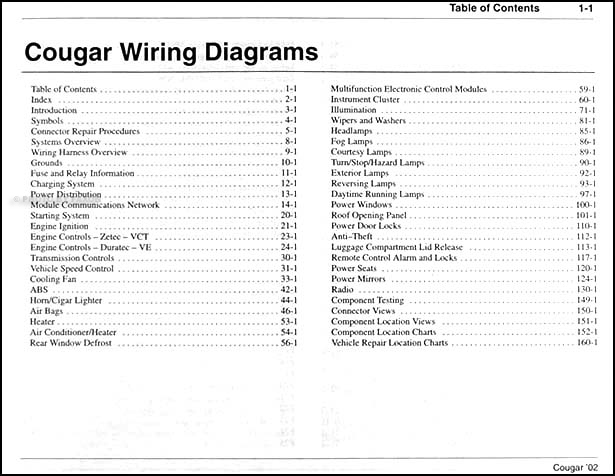 2001 mercury cougar wiring diagram