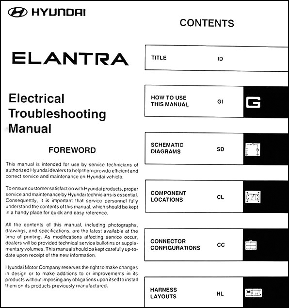 2003 Hyundai Santa Fe Stereo Wiring Diagram - Wiring Solutions