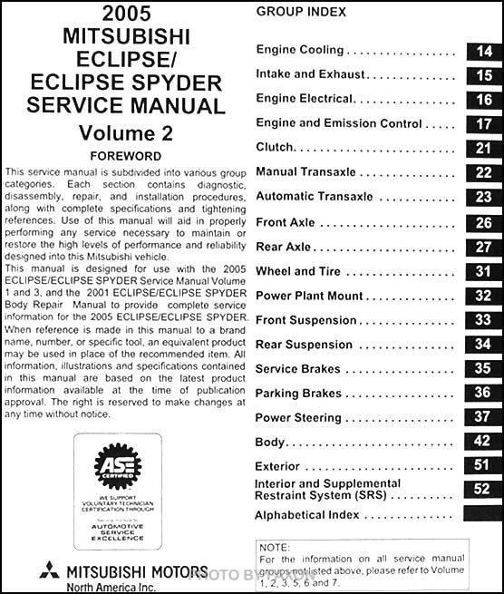 Mitsubishi Eclipse Wiring Electronic Schematics collections