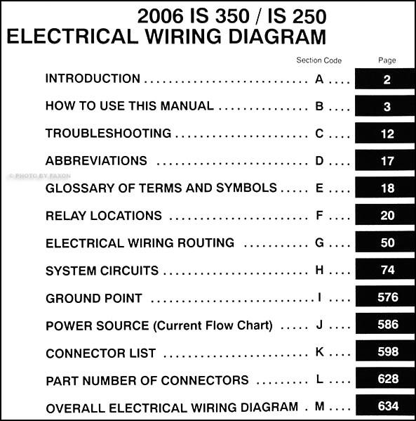 Lexus Is 250 Wiring Diagram - Auto Electrical Wiring Diagram