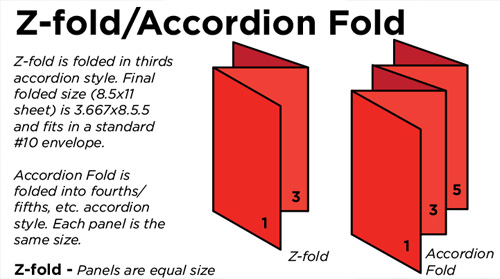 6 Common Folds for Print - accordion fold brochure