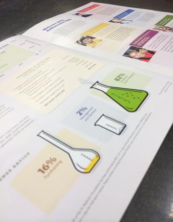 Annual Report Printing  Design