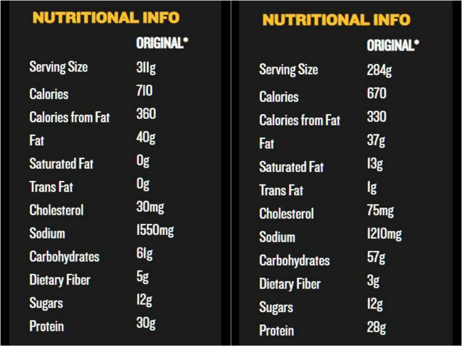 Is Carl\u0027s Jr\u0027s New \u0027Beyond Burger\u0027 Actually Healthy?