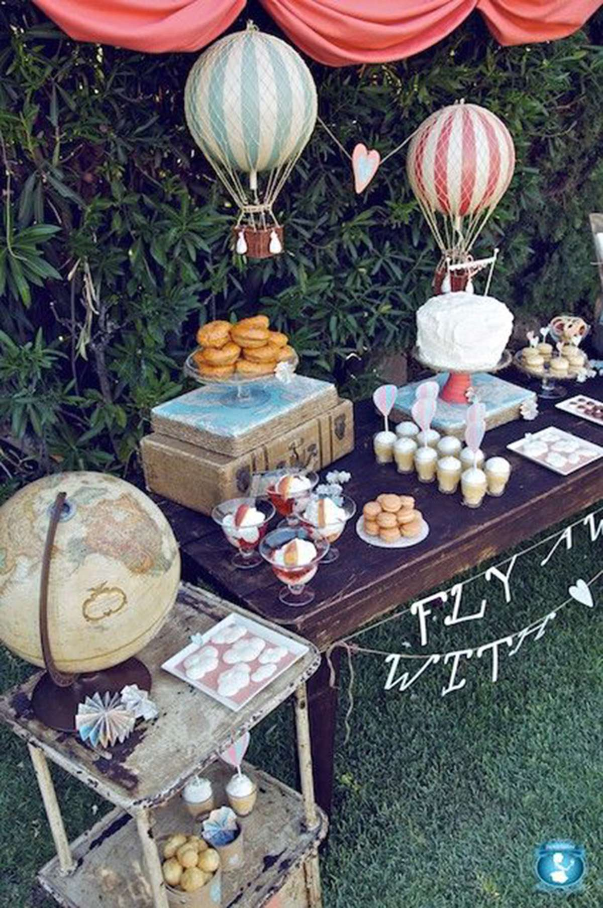 Travel Theme Ideas How To Throw A Travel Themed Party For Your Party