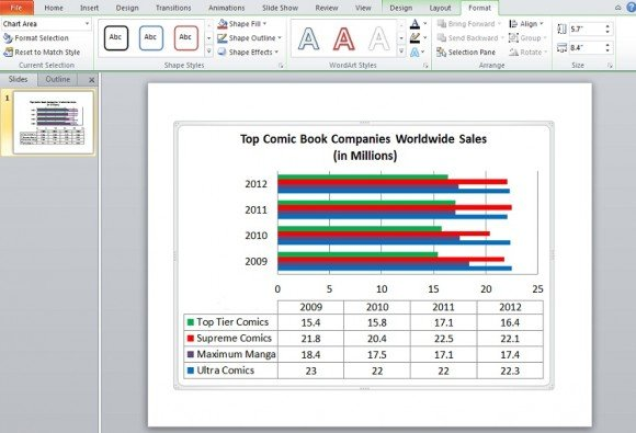 How to Prepare Data for Bar Graphs in PowerPoint 2010 - bar graph templates free