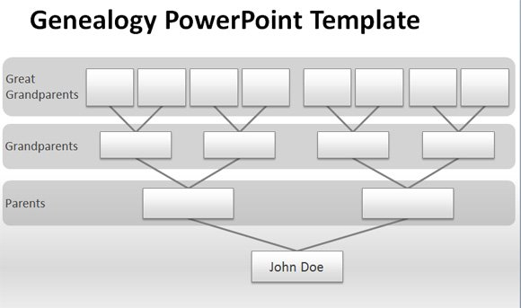 How to Make a Management Tree Template in PowerPoint from a - family tree chart template